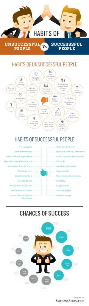 habitsofsuccessfulpeople
